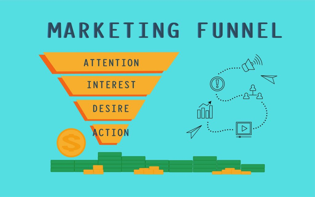 understanding marketing funnels