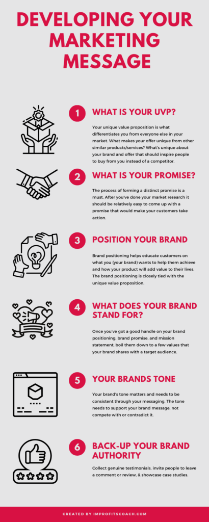 Developing Your Marketing Message
